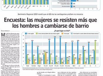 LUN: Resultados del Barómetro Regional 2019