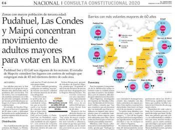 El Mercurio: Pudahuel, Las Condes y Maipú concentran movimiento de adultos mayores para votar en la RM