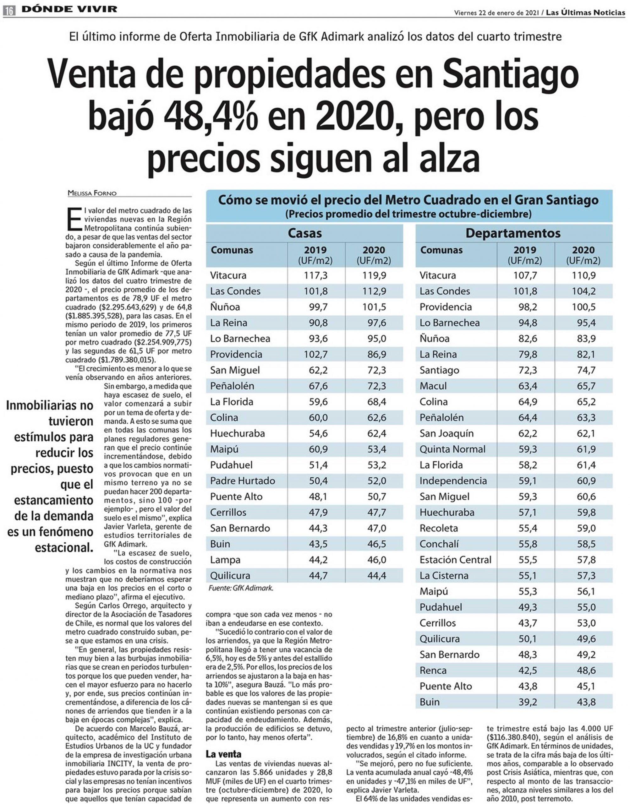 LUN: Venta de propiedades en Santiago bajó 48,4 % en 2020, pero los precios siguen al alza