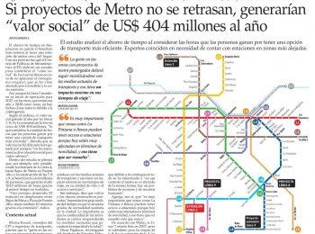 """El Mercurio: Si proyectos de Metro no se retrasan, generarían """"valor social"""" de US$ 404 millones al año"""