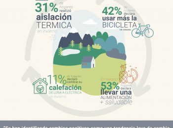 Proyecto ANID-COVID del IEUT presenta primeros resultados sobre la huella de carbono en hogares de Chile en Pandemia